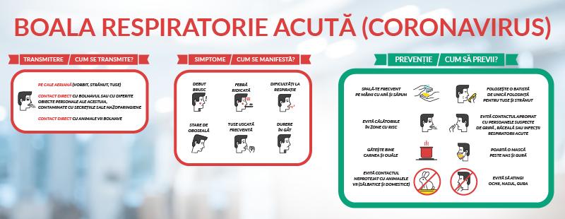 medicamente pentru tratarea artrozei artritei articulațiile cotului doare după somn